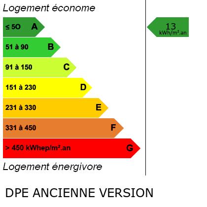 DPE : 13